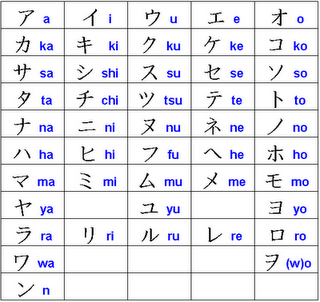 like learning the abcs in english the best way to memorize hiragana ...
